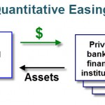 QE-Explained